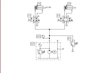 design hydraulic